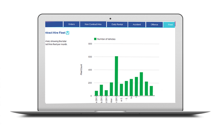 Smartphone and laptop displaying Management Reporting Tool, bespoke software by ioSTUDIOS
